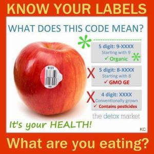 KNOW YOUR LABELS